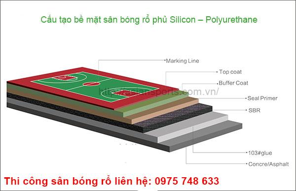 Cấu tạo bề mặt sân thể thao ngoài trời có phủ Silicon – Polyurethane